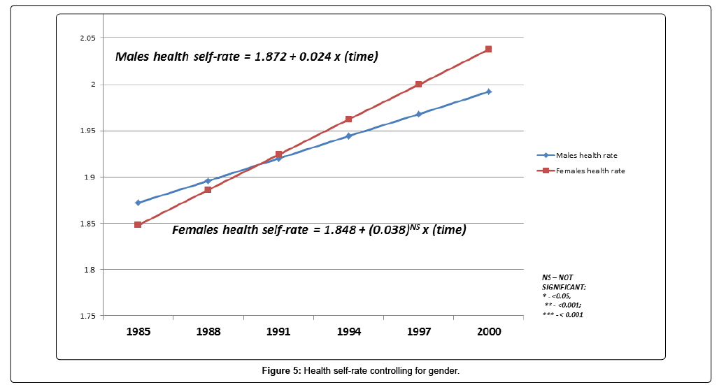 journal-of-psychiatry-self-rate