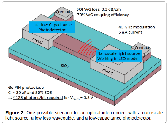 lasers-optics-photonics-one-possible-scenario