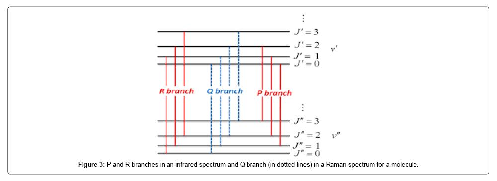 lasers-optics-photonics-spectrum