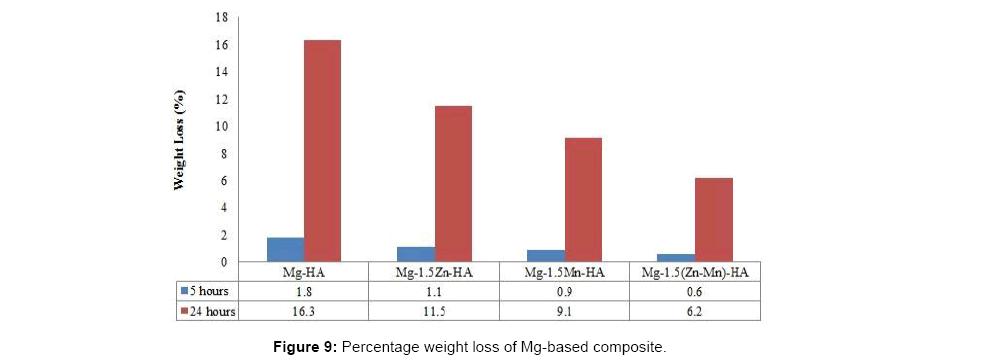 lasers-optics-weight-loss