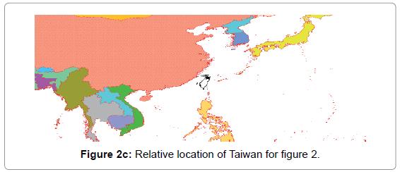 marine-science-Relative-location