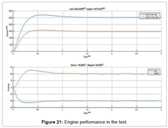 marine-science-research-development-Engine-performance