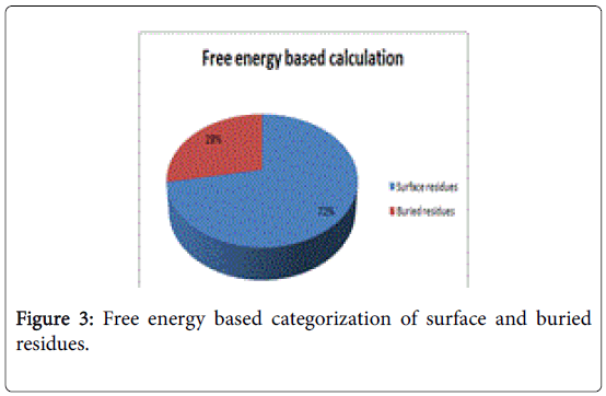 marine-science-research-development-energy-based
