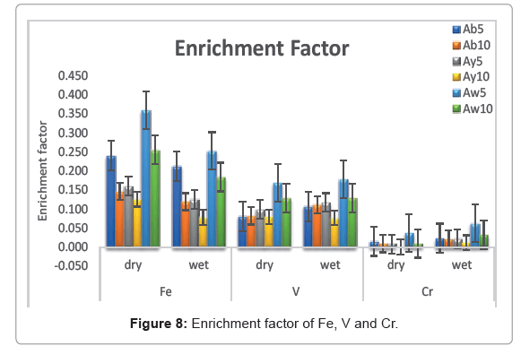 /marine-science-research-development-enrichment-factor