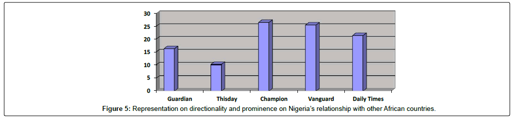 mass-communication-journalism-representation-directionality-prominence
