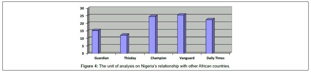 mass-communication-journalism-the-unit-analysis-nigeria
