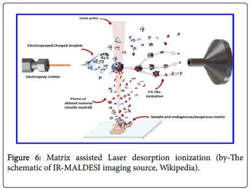mass-spectrometry-purification-techniques-schematic