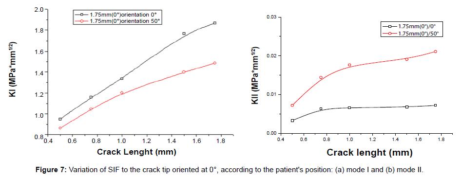material-sciences-engineering-crack-tip-oriented