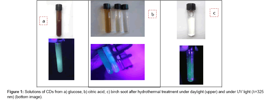 material-sciences-engineering-hydrothermal