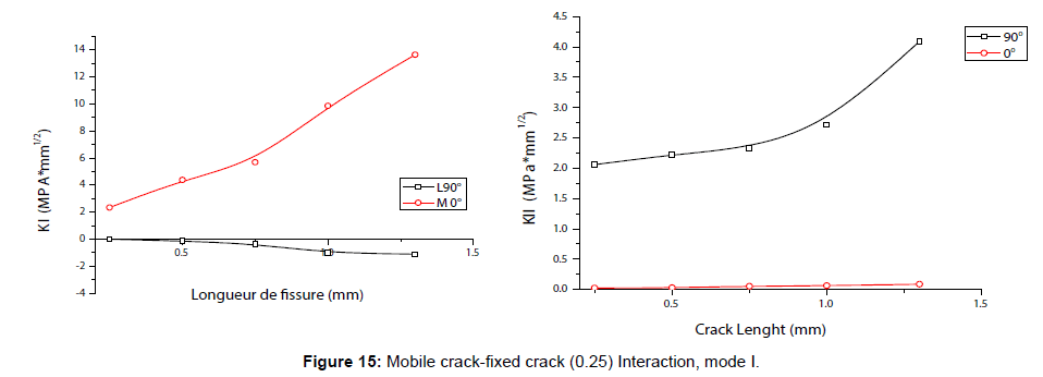 material-sciences-engineering-mobile-crack-fixed