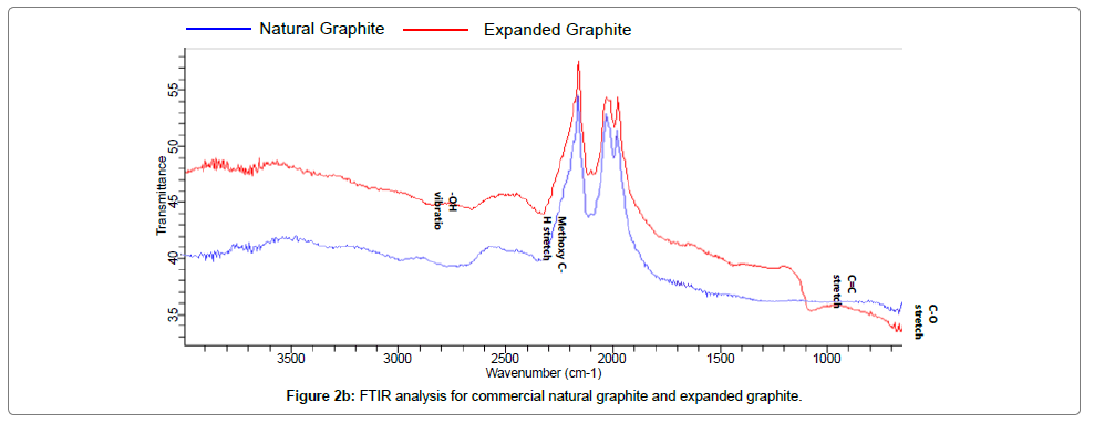 material-sciences-engineering-natural-graphite