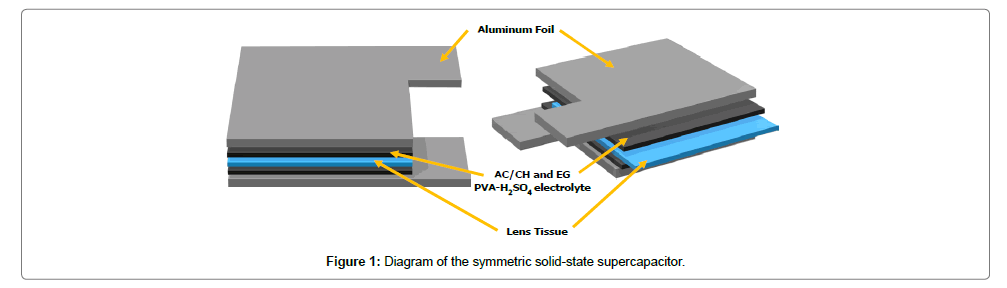 material-sciences-engineering-solid-state