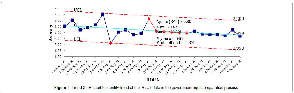 material-sciences-government-liquid