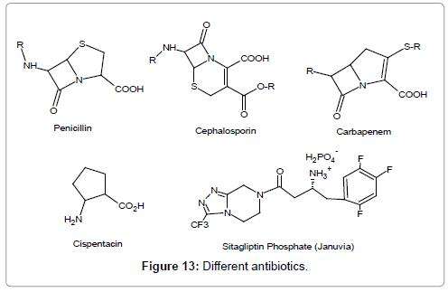 medicinal-chemistry-Different-antibiotics