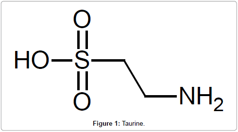 medicinal-chemistry-Taurine