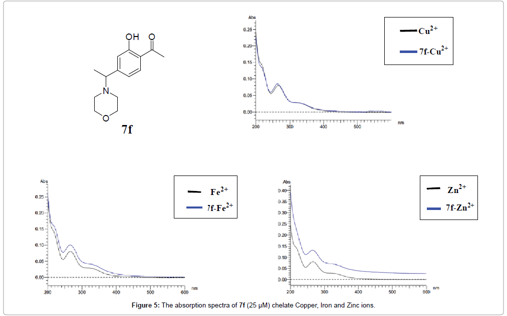 medicinal-chemistry-absorption-spectra