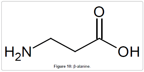 medicinal-chemistry-alanine