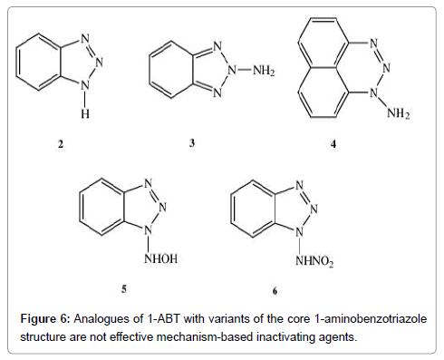 medicinal-chemistry-aminobenzotriazole