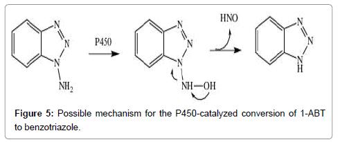 medicinal-chemistry-benzotriazole