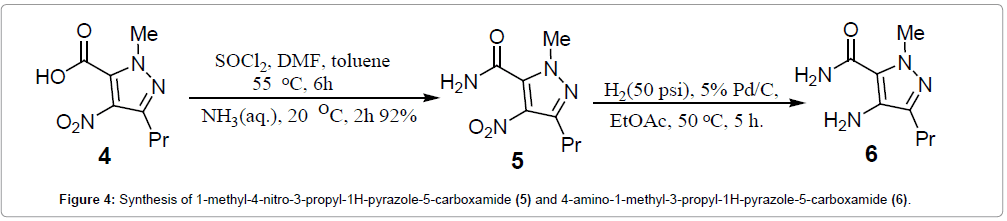 medicinal-chemistry-carboxamide