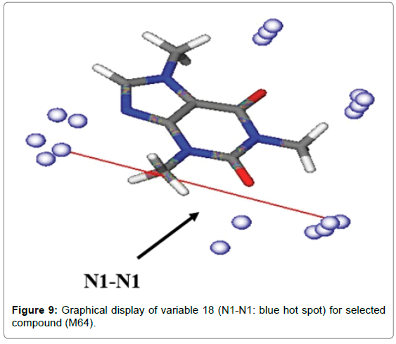 medicinal-chemistry-compound