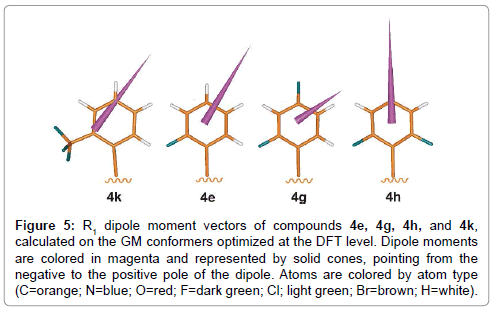 medicinal-chemistry-dipole-moment