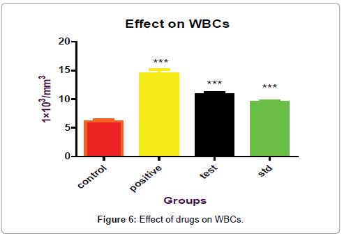 medicinal-chemistry-drug-hemoglobin
