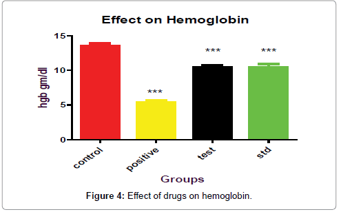 medicinal-chemistry-drugs