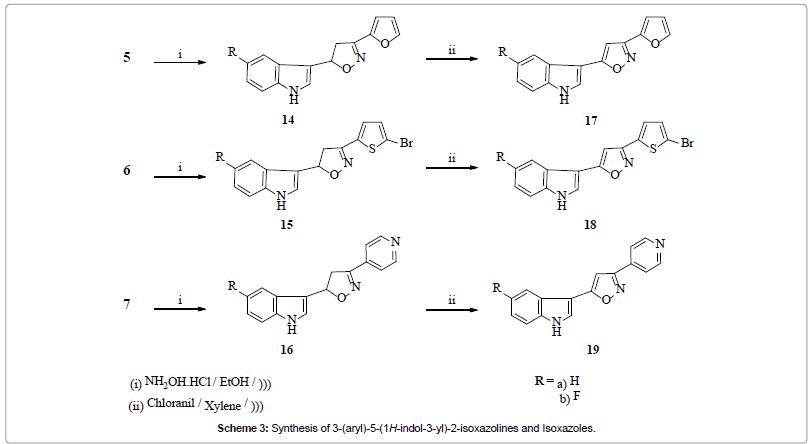 medicinal-chemistry-isoxazolines