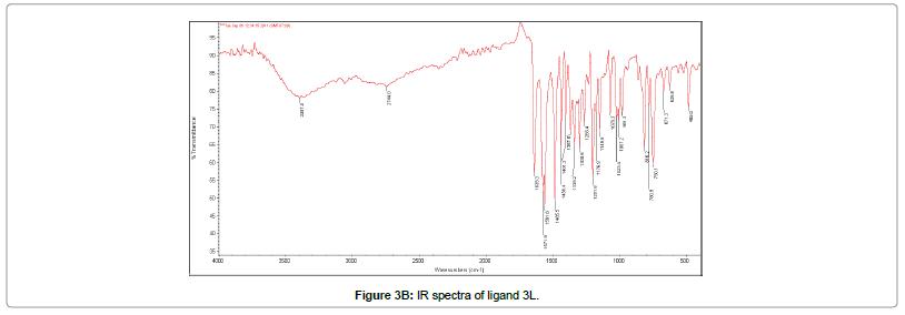 medicinal-chemistry-ligand-visible
