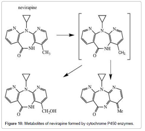 medicinal-chemistry-nevirapine
