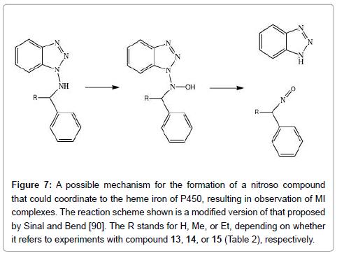 medicinal-chemistry-nitroso