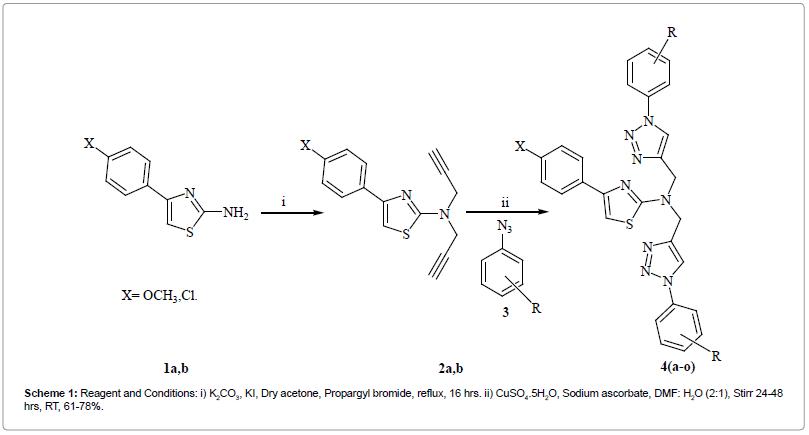 medicinal-chemistry-propargyl-bromide