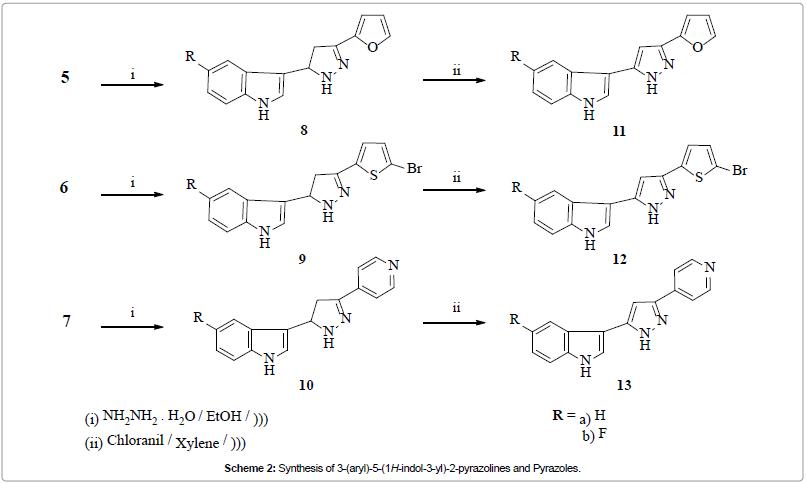 medicinal-chemistry-pyrazolines