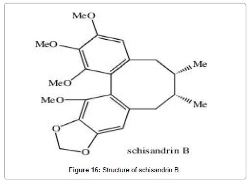medicinal-chemistry-schisandrin