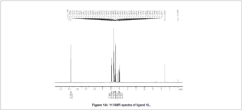 medicinal-chemistry-spectra