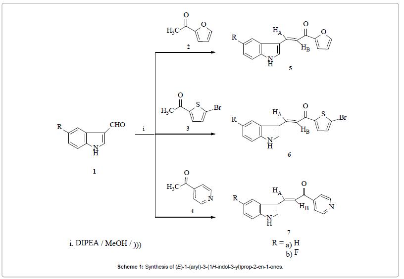 medicinal-chemistry-synthesis