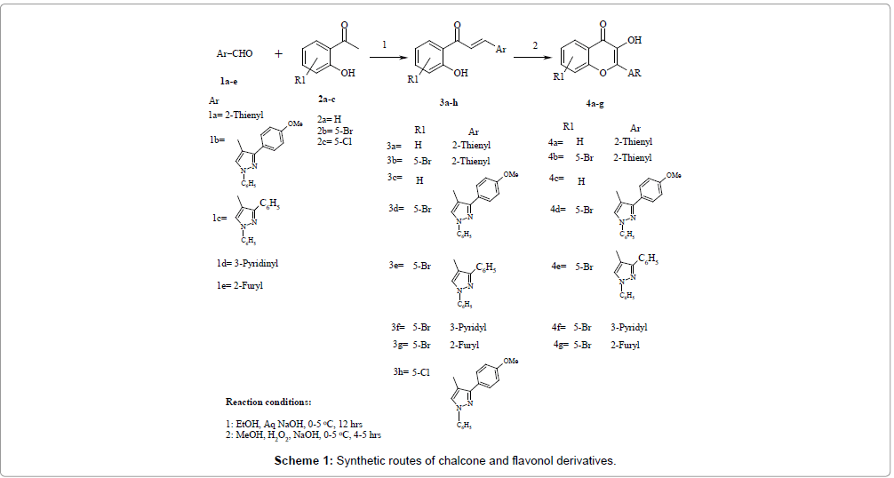 medicinal-chemistry-synthetic-routes