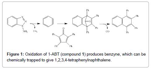 medicinal-chemistry-tetraphenylnaphthalene
