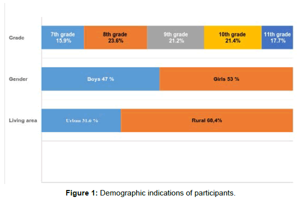 mental-disorders-treatment-demographic-participants