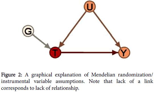 metabolomics-Mendelian-randomization