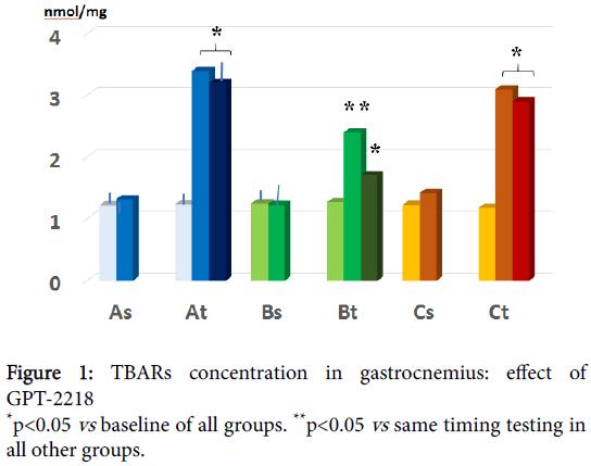 metabolomics-same-timing-testing
