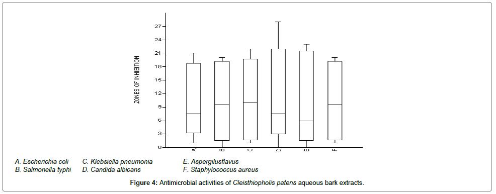 molecular-biomarkers-diagnosis-aqueous-bark