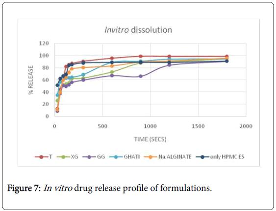 molecular-pharmaceutics-organic-process-research-formulations