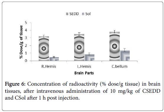 molecular-pharmaceutics-organic-process-research-radioactivity