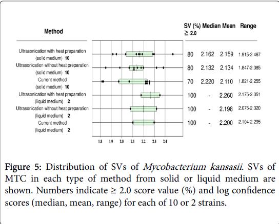 mycobacterial-diseases-Numbers-indicate