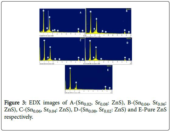 nano-sciences-EDX-images