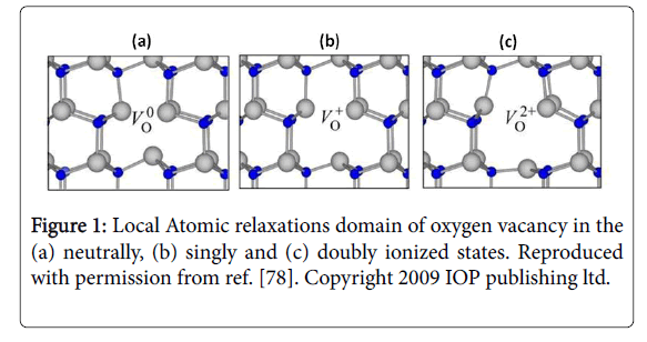 Microwave Irradiation Induces Oxygen Vacancy in Metal Oxides
