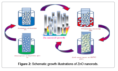 nanomedicine-nanotechnology-illustrations