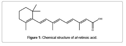 nanomedicine-nanotechnology-retinoic